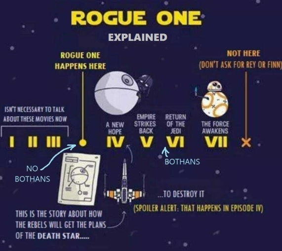 rogueone-explained